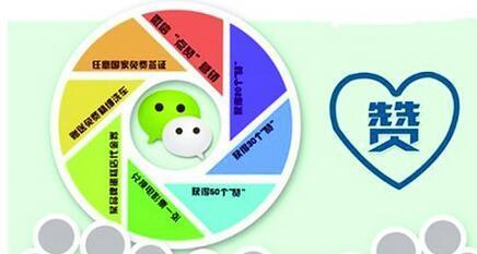 分享同伙圈情感营销攻略在情感上做足文章