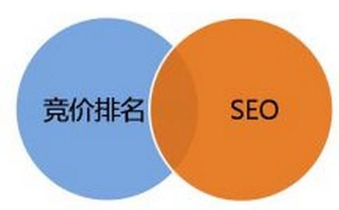 泉州seo培训掌握几个妙法提拔SEO不再难